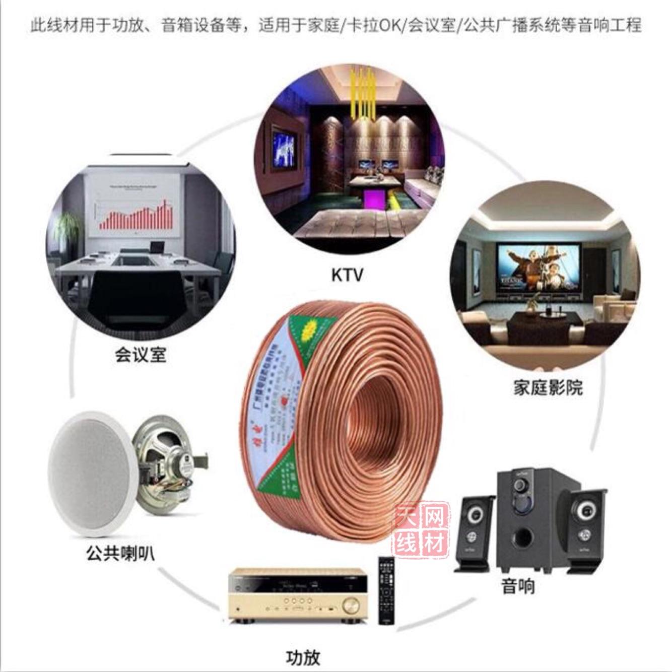 无氧铜音响线音频线音箱线喇叭线家庭影院专业线材连接线零线包邮