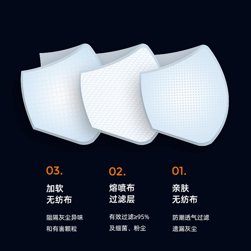 【大胜】3D立体儿童一次性口罩10片