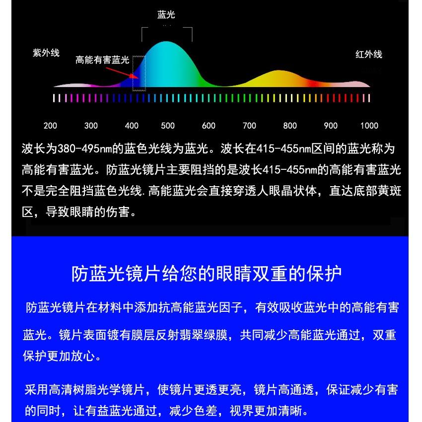 1.60非球高清树脂镜片1.67绿膜加硬近视超薄防蓝光眼镜1.56变色片