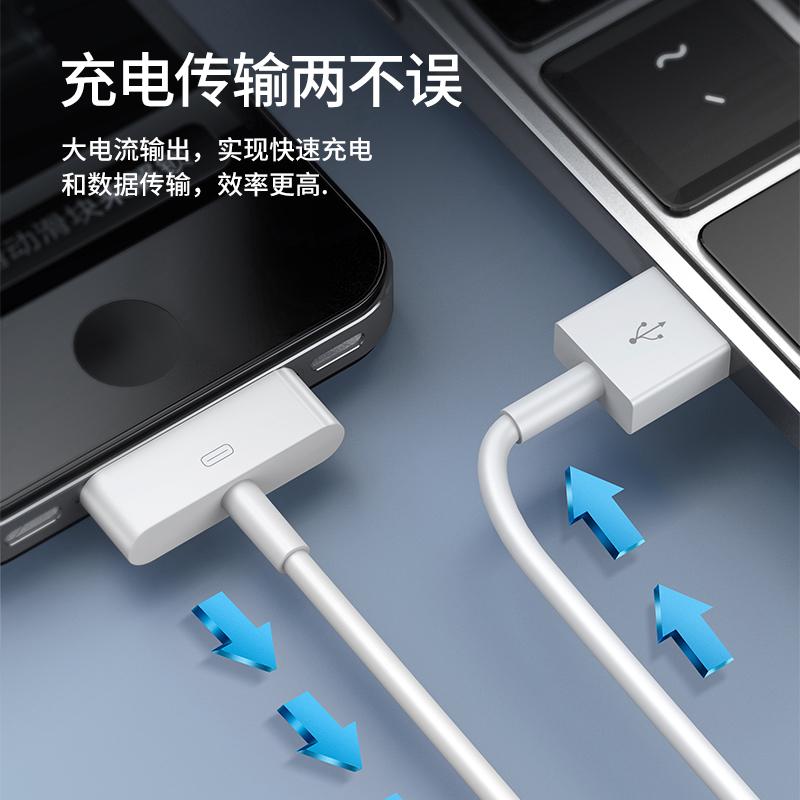 适用iPhone4s数据线苹果4充电线四手机充电器ipad2平板电脑iPad3快充一套装iPod老款宽口a1395一代正品touch4 - 图2