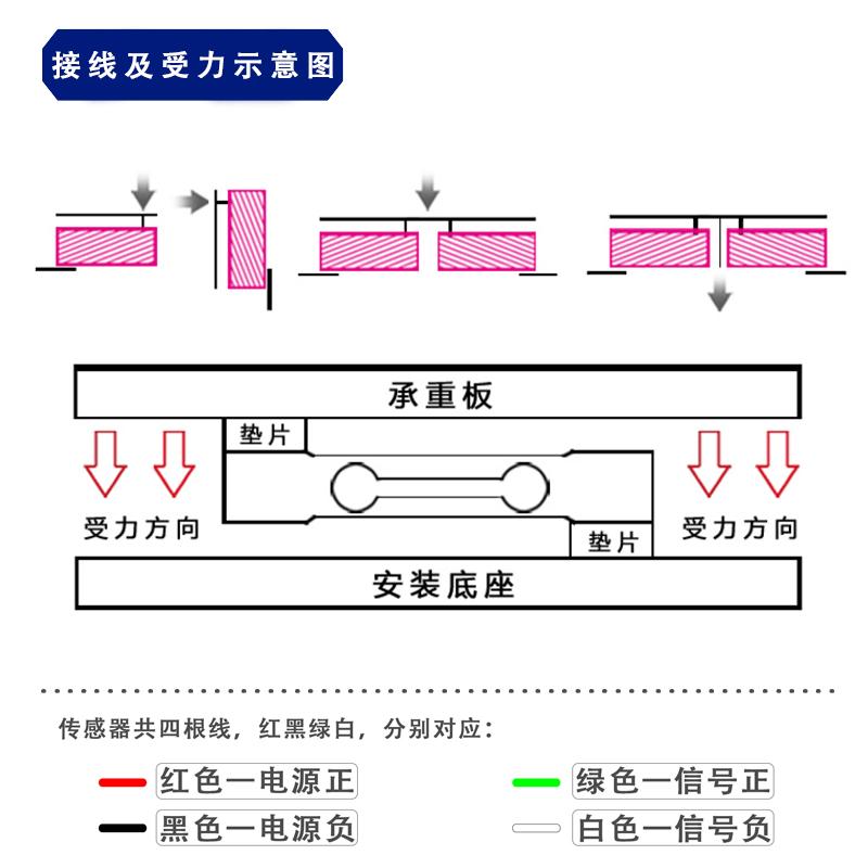 高精度平行梁单点式称重传感器电子秤配件C3小量程压力重力感应器