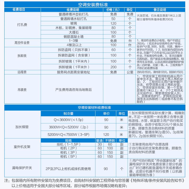 匹变频壁挂式冷暖空调挂机 1.5 大 3 BpR3TYC2 35GW KFR 奥克斯 AUX