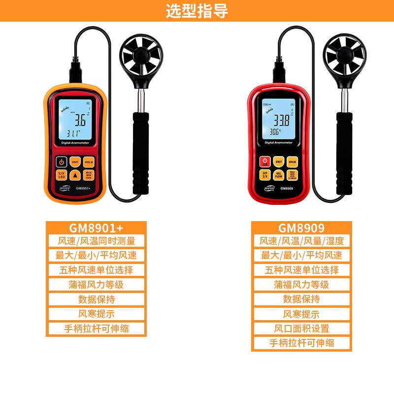 标智风速仪风速计测风仪风量测试测量仪高精度手持式热敏式传感器