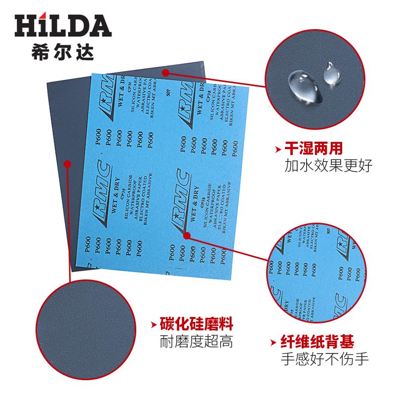 日本理研RMC CP38 干湿两用 打 磨砂纸 水砂纸 木工砂纸 抛光砂纸