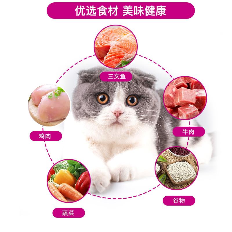 麦富迪猫粮10kg佰萃成猫粮英短美短成猫室内猫咪天然粮通用型20斤优惠券