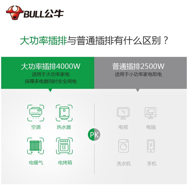 安大功率热水器油汀插排插线板 16 插座转换器 16A 转 10A 公牛空调专用