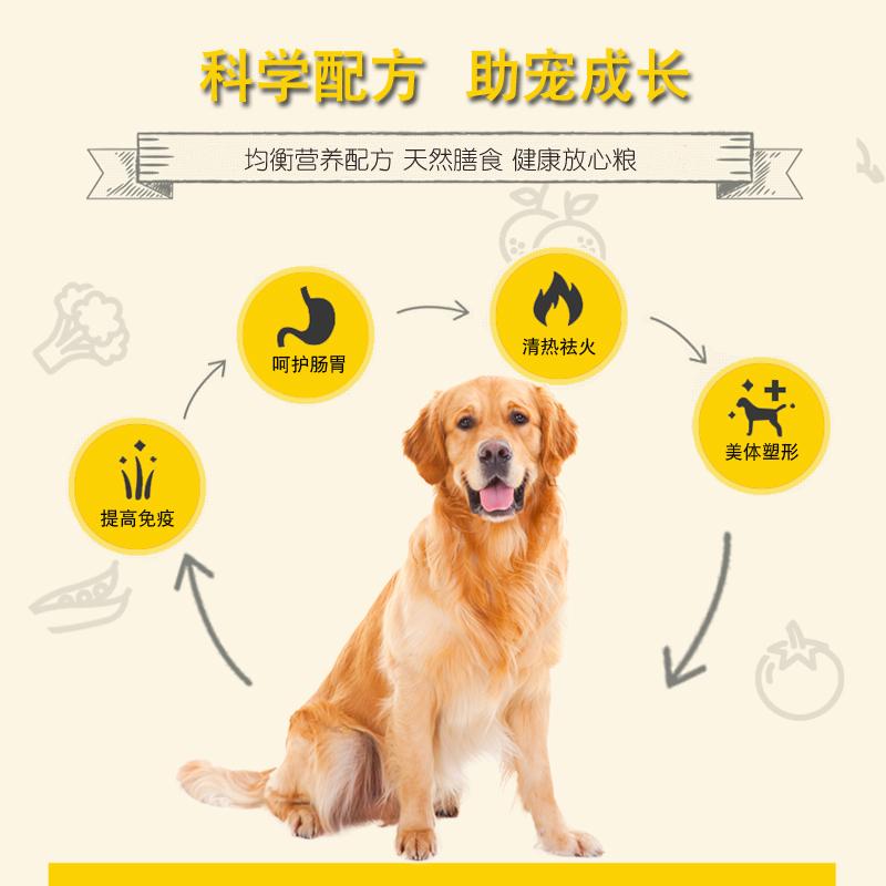 金毛专用狗粮20kg成犬幼犬通用40斤大型犬美毛补钙壮骨天然粮优惠券