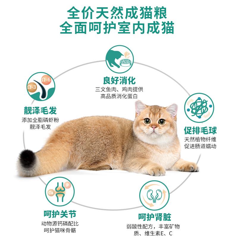 麦富迪成猫猫粮1.5kg三文鱼油天然室内成猫粮英短美毛去毛球包邮优惠券