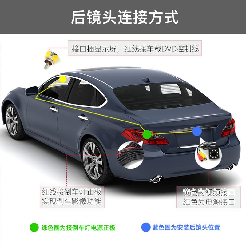 红外广角防水车载后置探头 1080P 汽车倒车摄像头高清夜视后车影像