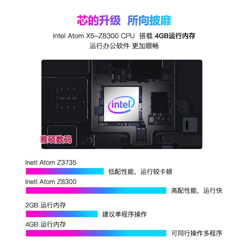 帶鍵盤 Win10 內存 4GB 英寸超薄 8 二合一平板電腦 PC 系統四核 Windows