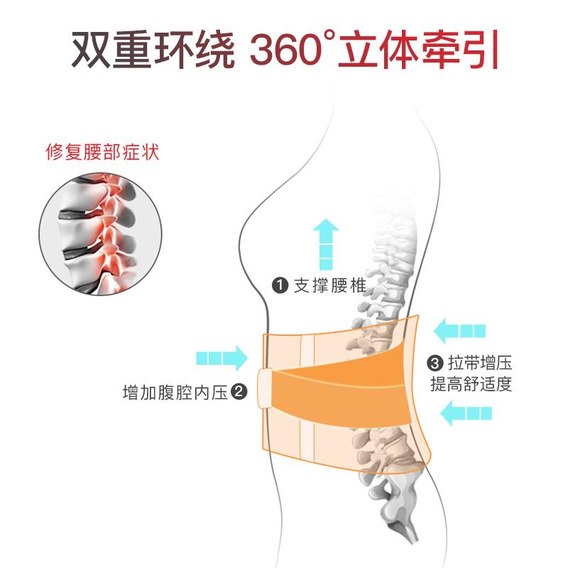 医用护腰带腰间盘男女腰肌劳损腰椎间盘突出腰托薄款夏天治疗器
