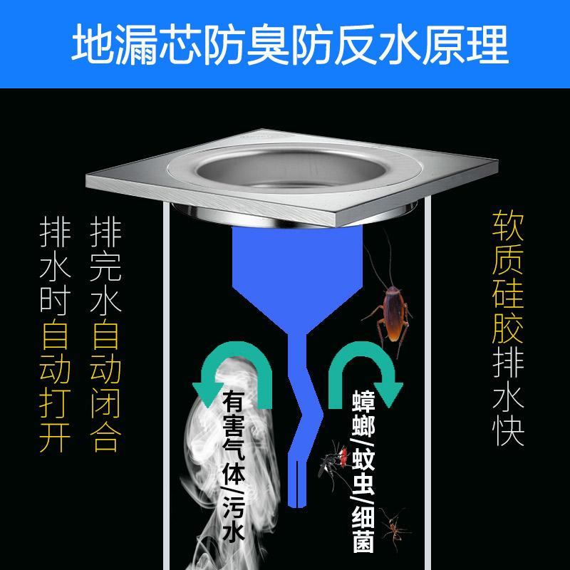 地漏防臭器通用厕所防返反味下水道管硅胶芯卫生间头发防堵神器盖