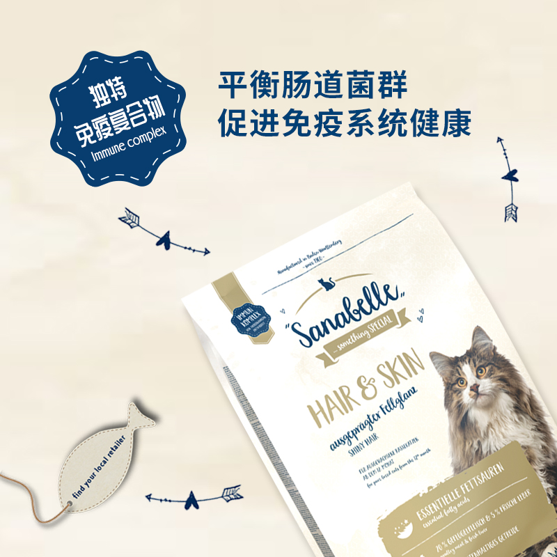 SANBNELLE德国进口成猫粮美毛护肤功能成猫粮10KG2KG优惠券