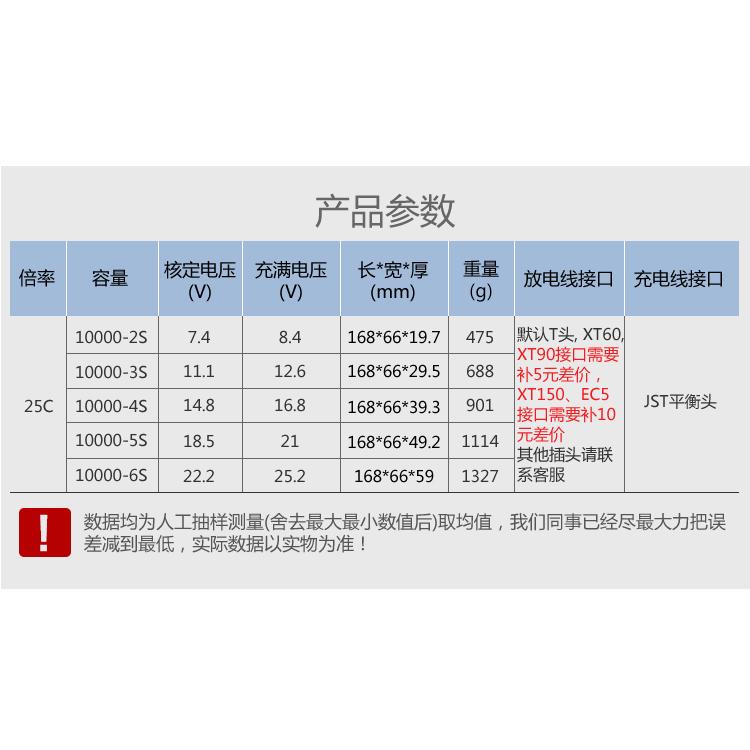 TCB航模电池10000mAh6S 25C4s1P2p植保无人机遥控飞机厂家直销