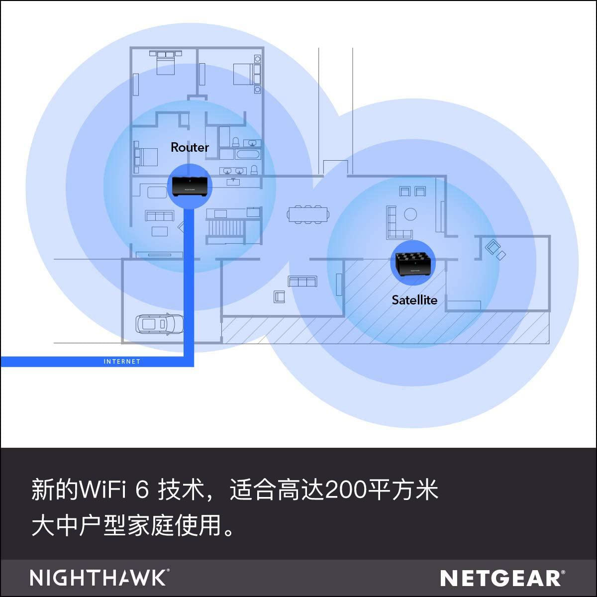 分布式路由器 AX1800M 大户型家用 MESH EASY 双频千兆 MK62 网件 NETGEAR