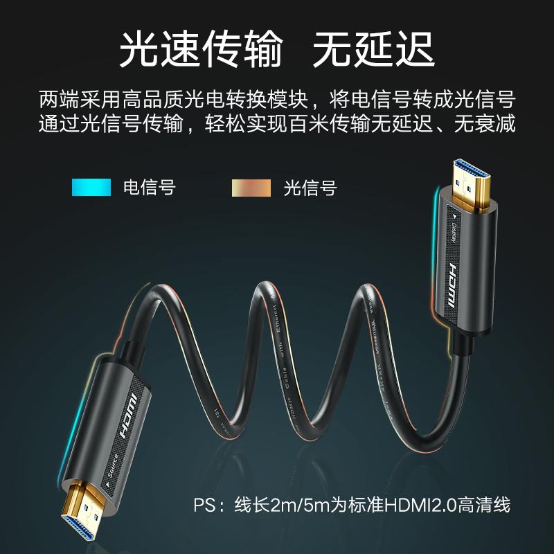 绿联光纤HDMI线4K60hz高清数据线2.0版HDR电脑电视连接线显示器投影仪笔记本网络机顶盒2/5/10/15/20米加长线