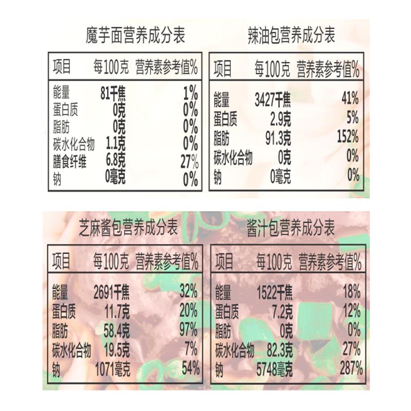【魔芋热干面盒装】速食代餐饱腹方便面非油炸宽粉米线200g*3盒