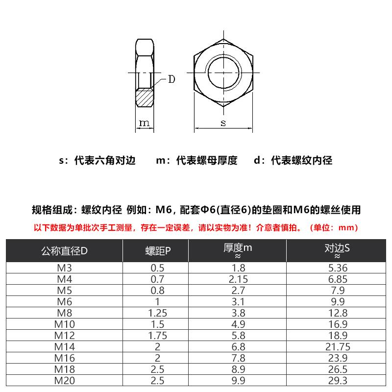 304不锈钢六角薄螺母316薄螺帽 扁薄螺丝帽M3M4M5M6M8M10M12M20