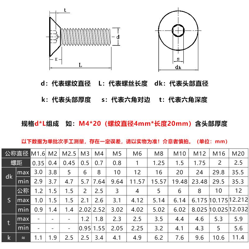 包邮 304不锈钢平头螺丝沉头内六角螺丝钉M3 M4 M5*6/8/10/12-20