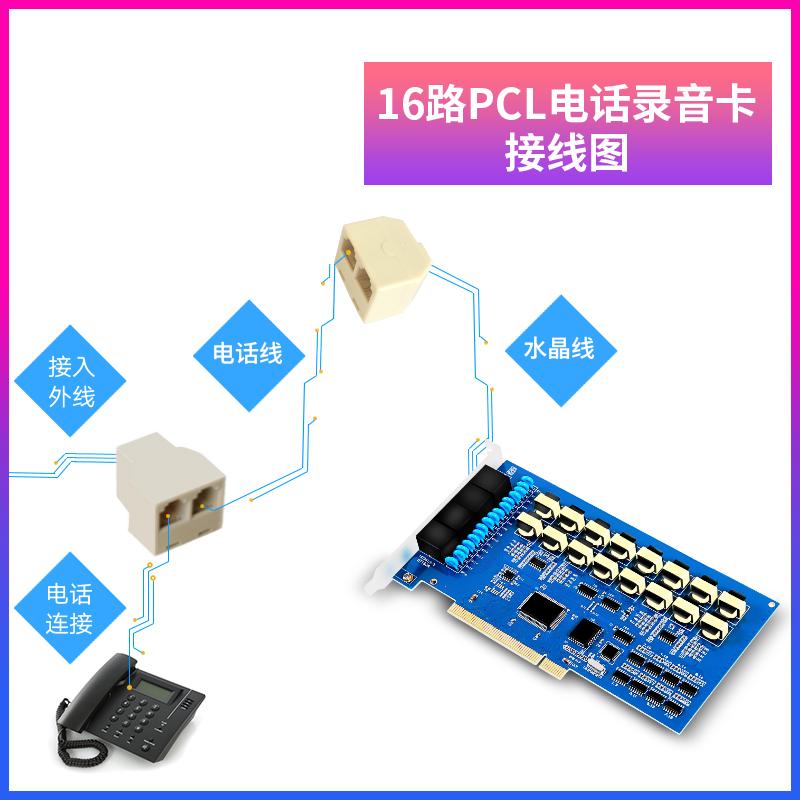 杭普HP716 16路电话录音卡PCI 录音系统 录音设备 电脑录音 来电弹屏 实时监听 通话录音查询 座机固话录音