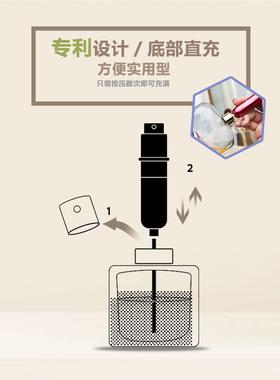 Travalo ICE豪华人气新品香水分装瓶底部直充便携化妆喷雾器5ml
