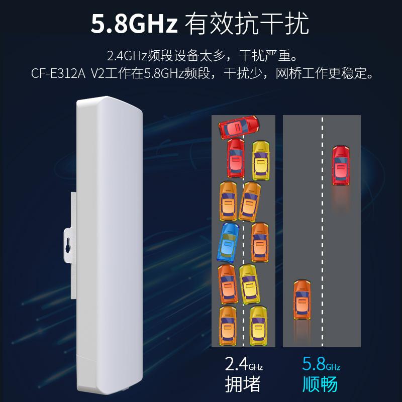 COMFAST E312A 5.8G300M无线网桥室外5-10公里监控工程CPE POE供电AP