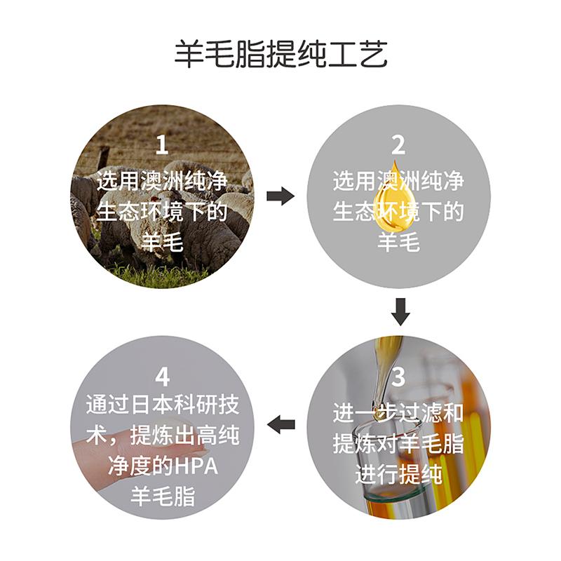 Lansinoh乳头霜保护孕妇哺乳期羊脂膏兰思诺羊毛脂护乳霜皲裂修复