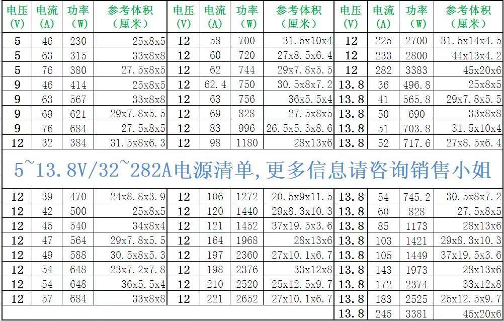 12V 60A 充电器 LED监控电源 13.8V 14.4v 50A 电台 车载短波电源