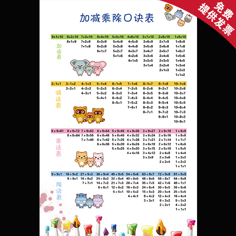 Buy Addition and subtraction multiplication and division posters – Subtraction Table