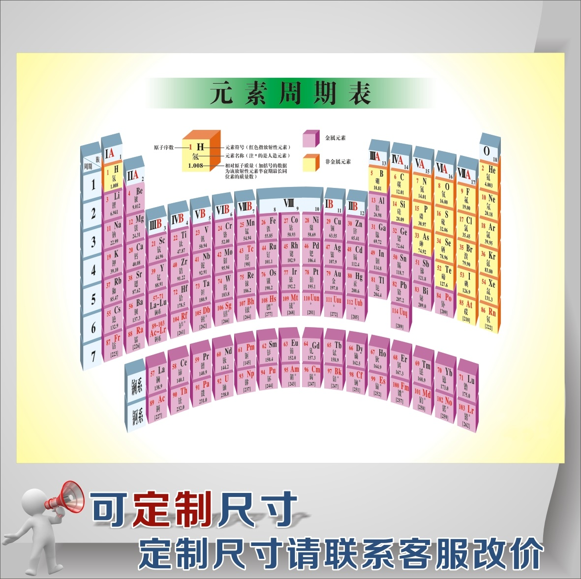 Periodic table slogans gallery periodic table images buy periodic table of the english version of the chemical periodic table wall charts customized chemical gamestrikefo Image collections