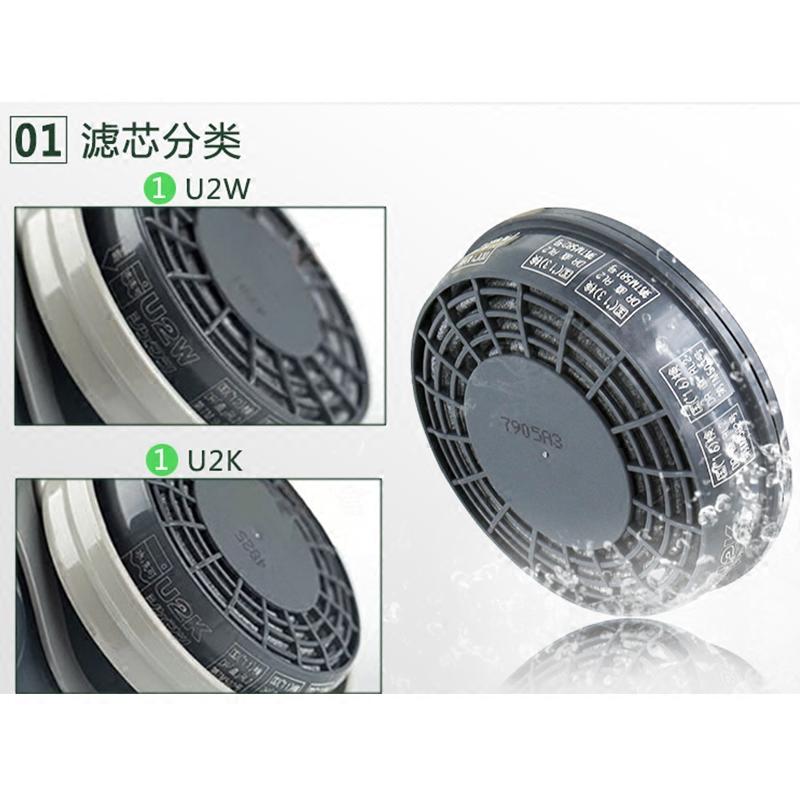 电焊打磨煤矿船厂 DR28SU2K 日本重松制作所防粉尘口罩面俱原装进口