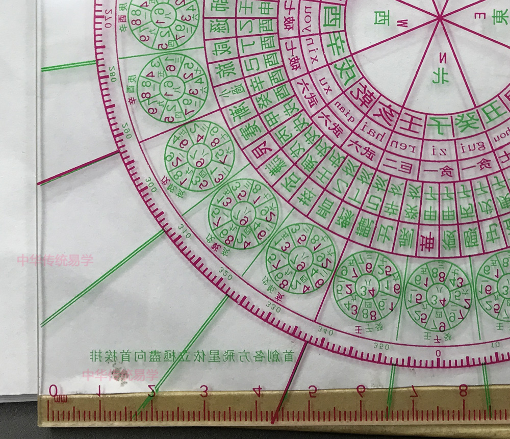热卖居明正堂15公分八运玄空飞星 九运飞星布局尺 立极尺 飞星透明尺图片