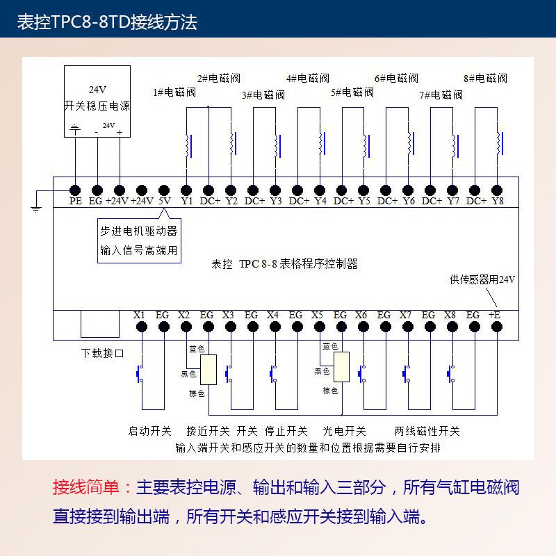 表控tpc8-8tdc气缸控制器 电磁阀控制器自动化控制器 图片