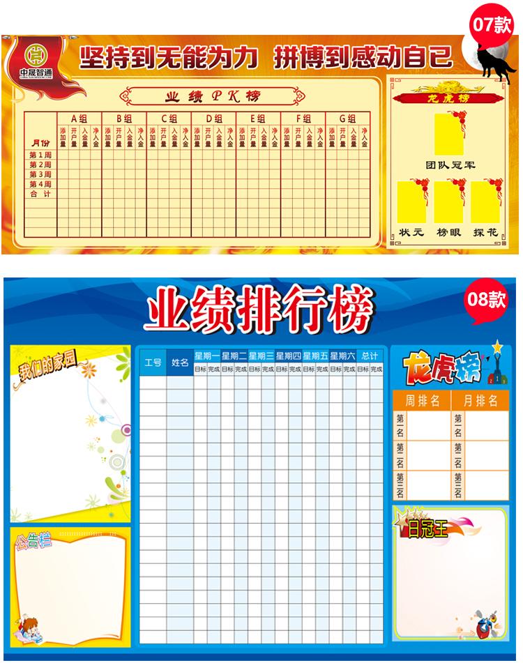 如: 留言记事板,考勤表,月度年度计划表,生产进度进展表,业绩表,评比图片
