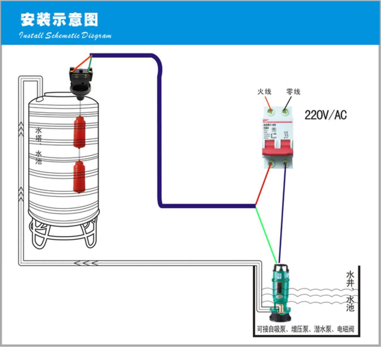 热卖radar水塔水位液位开关浮球液位控制器自动上水拉线式浮球开关双