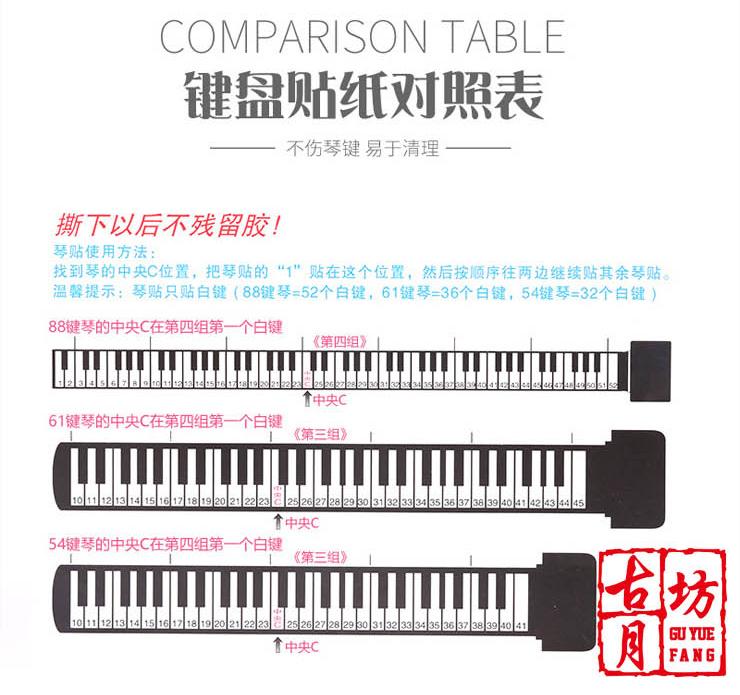 古月88键61键54键 透明钢琴键盘贴纸 电子琴琴贴五线谱简谱键位贴图片