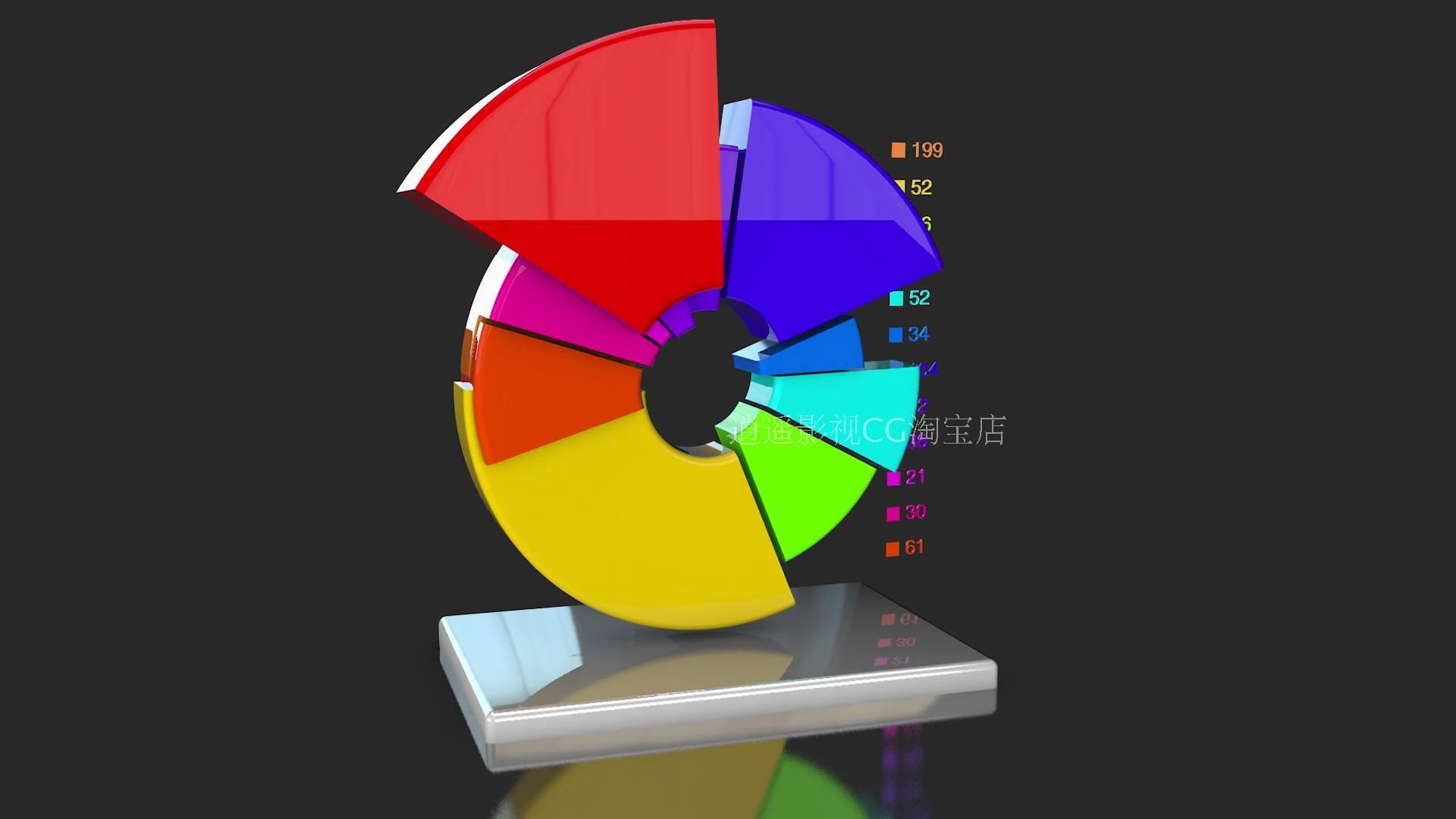 TB2KTlxpVXXXXbBXpXXXXXXXXXX_!!1075754678 C4D预设:45组公司企业专用三维信息数据图表柱状图饼状图工具包