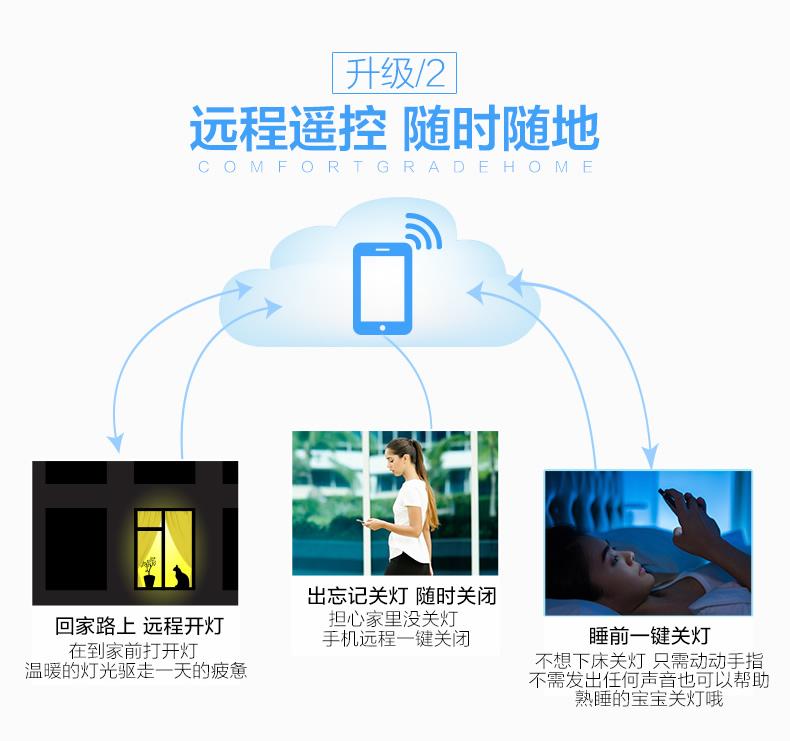 手机升级模块_r5_c1.jpg