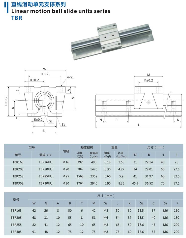 球头直线光轴,铝托支撑导轨 TBR16/20/25/30 滑块 直线导轨(图1)