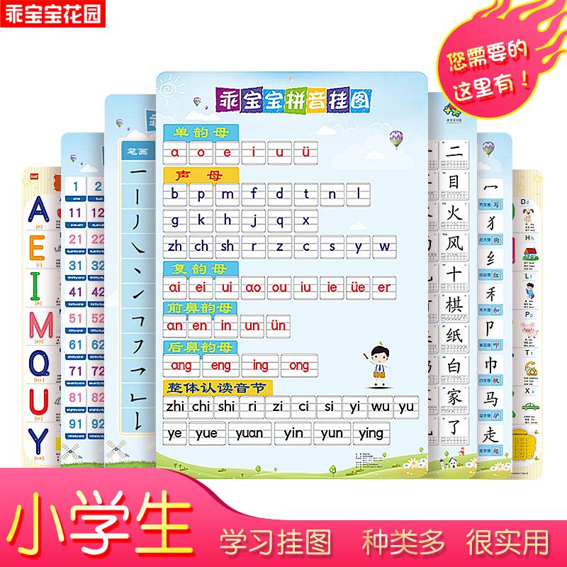 汉语拼音数字学前幼儿园一拼音早教年级v数字笔顺识字儿童挂图部首