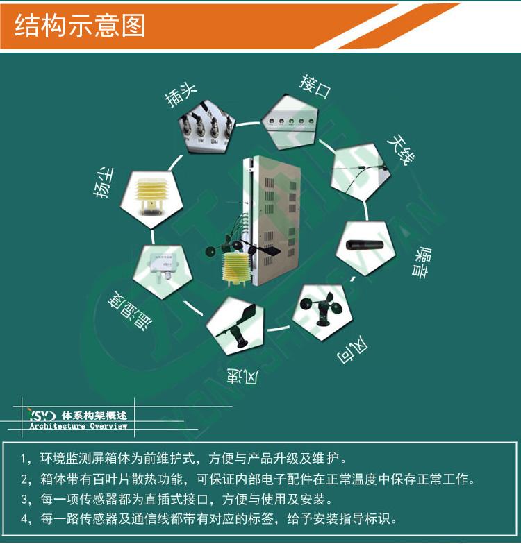 环境监测系统5行_14.jpg