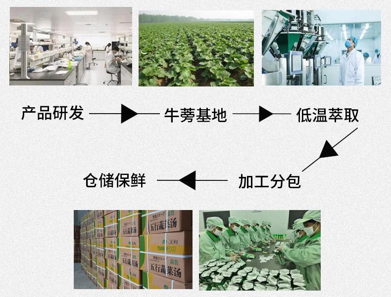 天利五行蔬菜汤 五行汤速食汤新鲜蔬菜汤徐州特产225g官方旗舰店