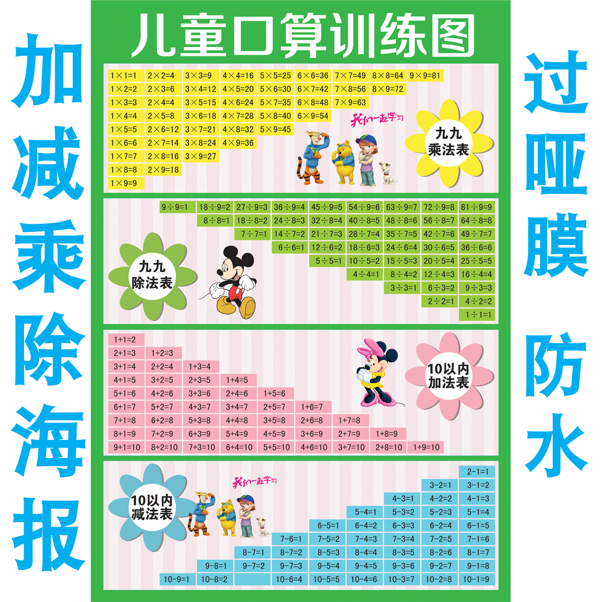 Usd 652 formula table math multiplication division adding wall formula table math multiplication division adding wall stickers to add and subtract flip chart poster chinese pinyin consonant vowel nvjuhfo Image collections