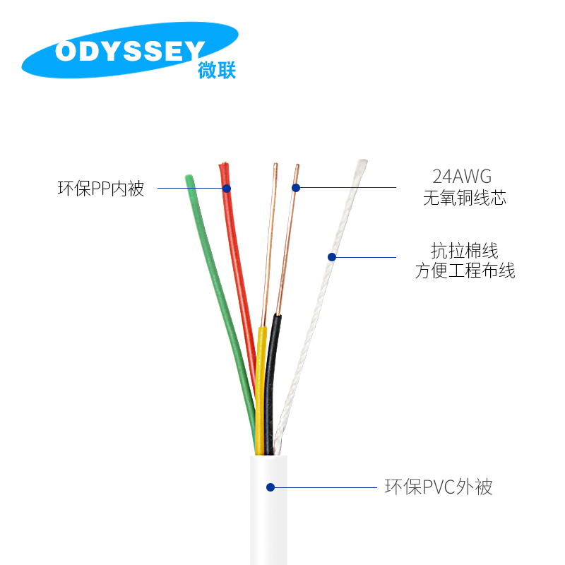 [DIAGRAM_38YU]  ODYSSEY four-core wired telephone line 4 core oxygen-free copper landline fax  machine telephone extension line 10m 10m with crystal head indoor extension  connection fixed telephone line. | Fax Machine Wiring Diagram |  | YoYCart