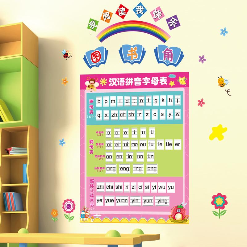 九九乘法口诀表墙贴儿童小学生教室班级文化墙布置拼音字母表贴画