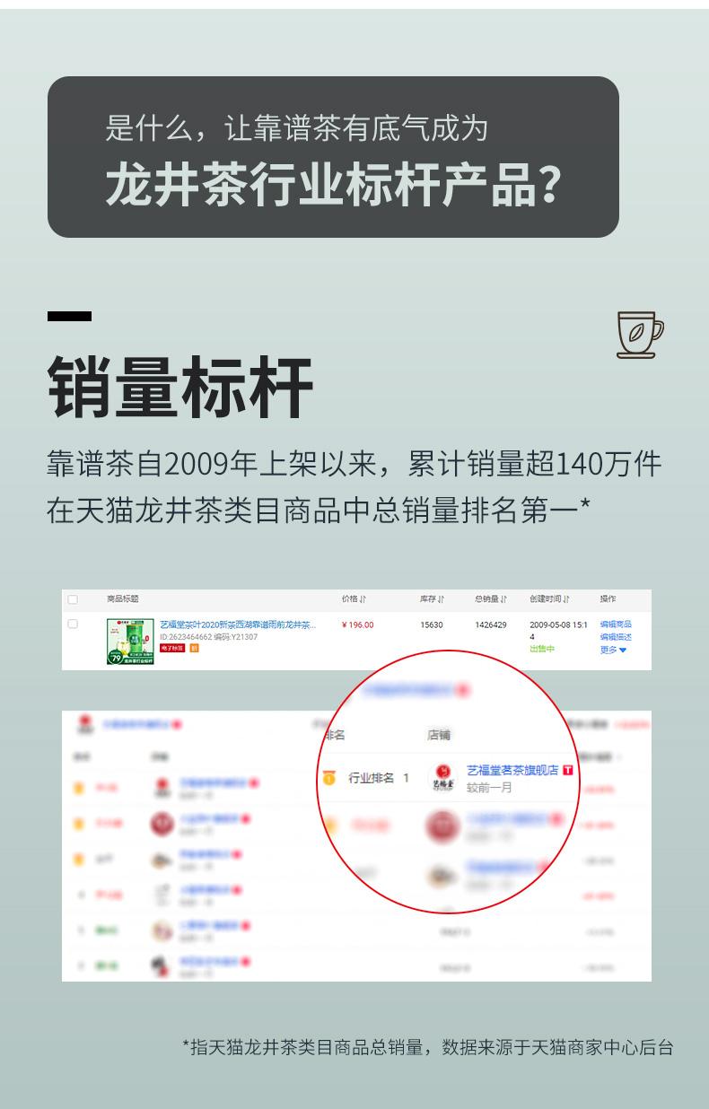 艺福堂 21新茶 雨前西湖龙井茶 250g 图4