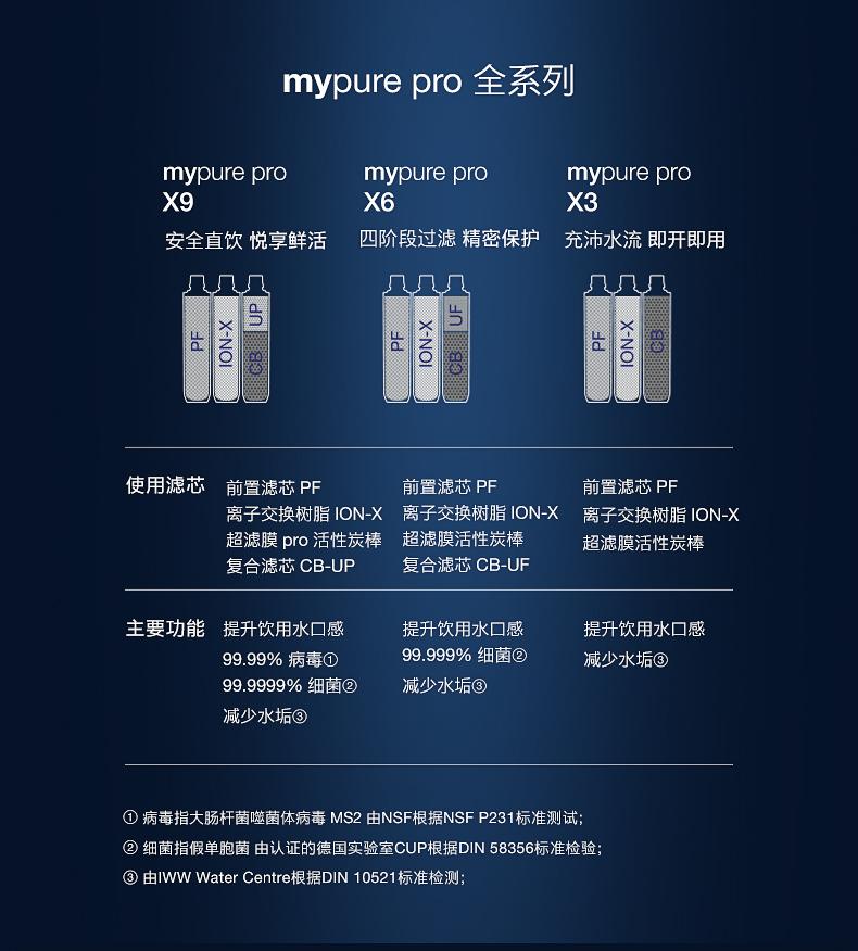 大家感受说说碧然德mypure pro系列怎么样呢??请问觉得碧然德mypure pro系列优缺点,评价真的好吗