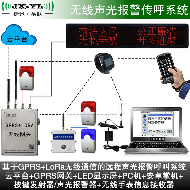 Wireless call alarm paging system 4G-LoRa button | serial port