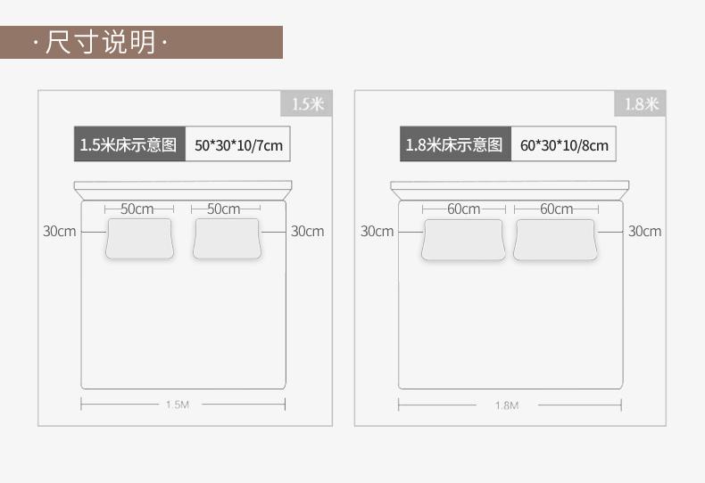 尺寸说明_02.jpg