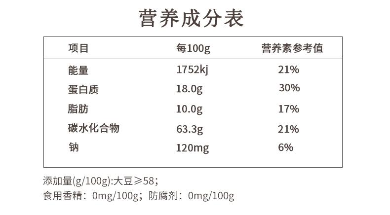 永和豆浆 经典浓醇豆浆粉 450g共15杯 口感趋近KFC豆浆 图6